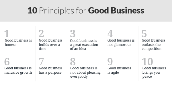 10 Principles for Good Business